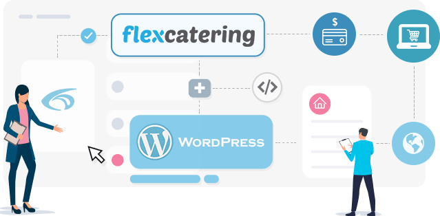 Flex Catering + Third Party Website (WordPress or others)